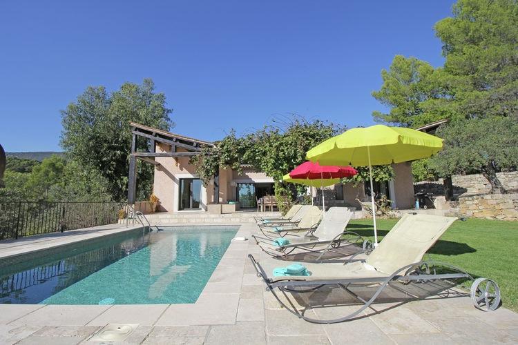 Villa met zwembad met wifi  SeillansLe Pin de Sacé