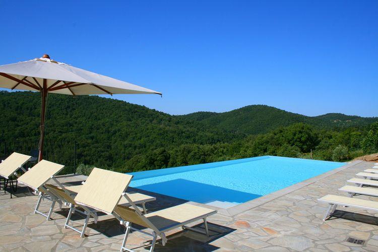 Vakantiehuizen Italie | Toscana | Vakantiehuis te huur in Anghiari met zwembad  met wifi 4 personen